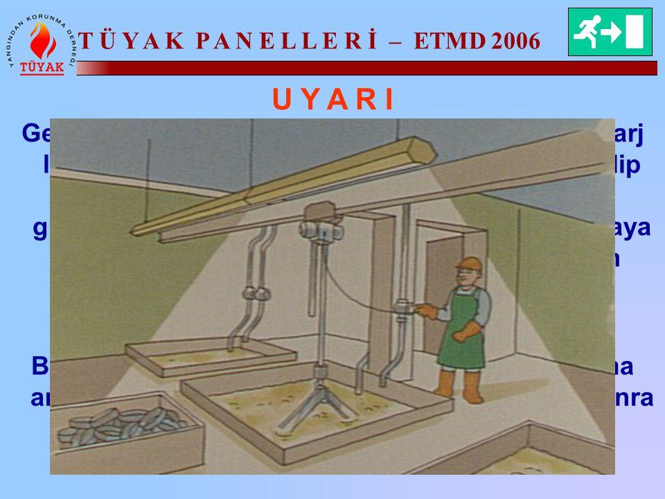 T Ü Y A K P A N E L L E R İ – ETMD 2006 U Y A R I Genellikle civa buharlı veya metal halide vb. deşarj lambalar ile aydınlatılan alanlarda elektrik ke