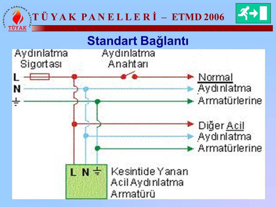 T Ü Y A K P A N E L L E R İ – ETMD 2006 Standart Bağlantı