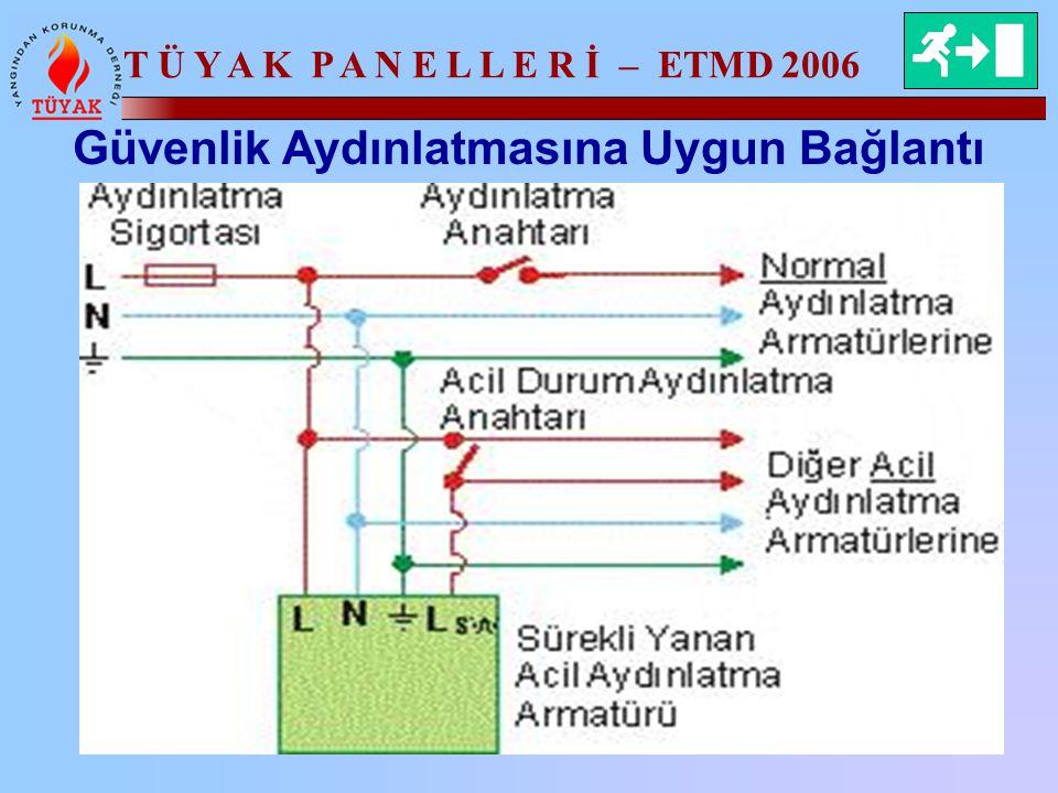 T Ü Y A K P A N E L L E R İ – ETMD 2006 Güvenlik Aydınlatmasına Uygun Bağlantı
