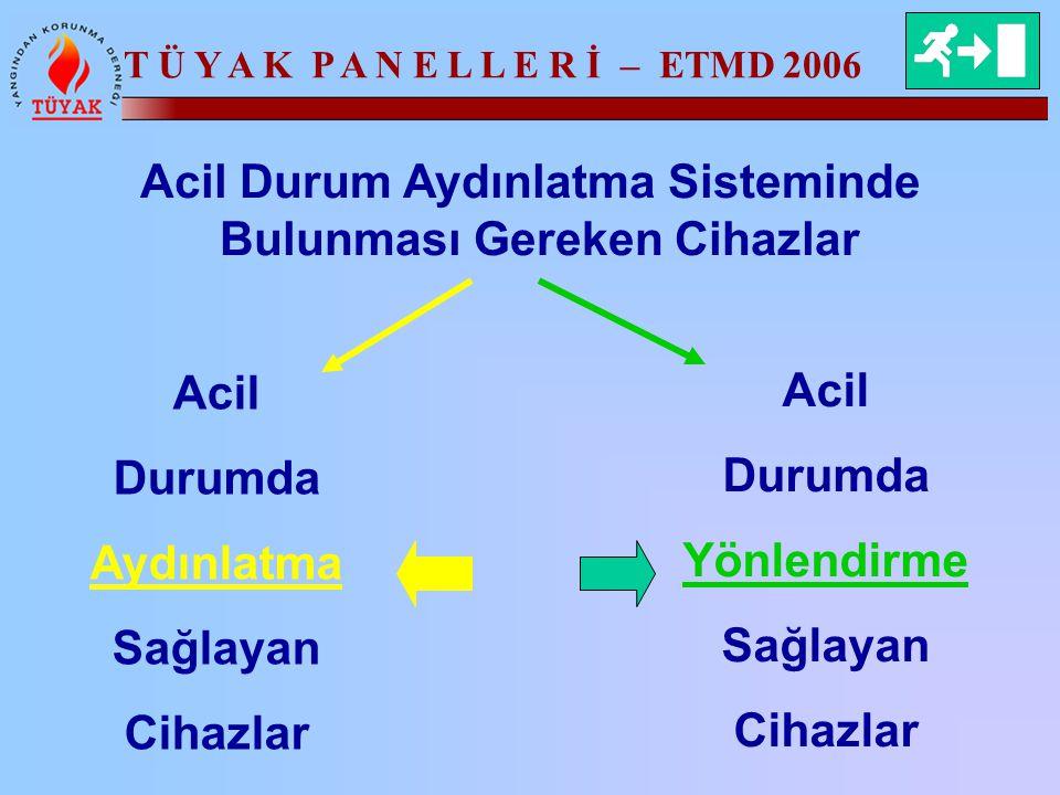 T Ü Y A K P A N E L L E R İ – ETMD 2006 Acil Durum Aydınlatma Sisteminde Bulunması Gereken Cihazlar Acil Durumda Aydınlatma Sağlayan Cihazlar Acil Dur