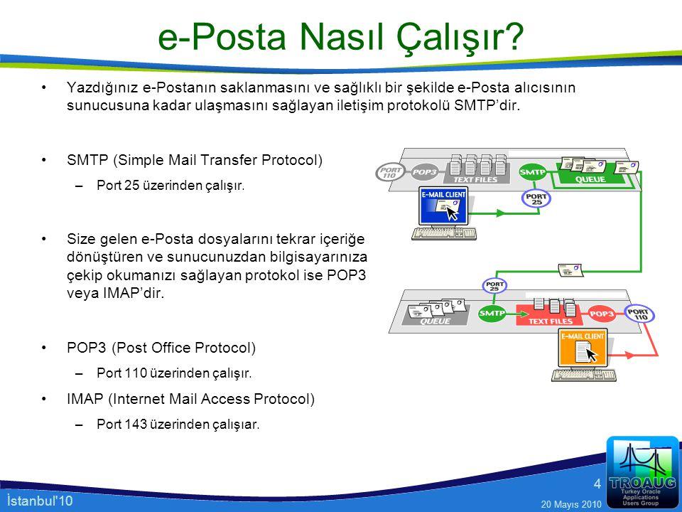 İstanbul'10 20 Mayıs 2010 4 e-Posta Nasıl Çalışır? Yazdığınız e-Postanın saklanmasını ve sağlıklı bir şekilde e-Posta alıcısının sunucusuna kadar ulaş