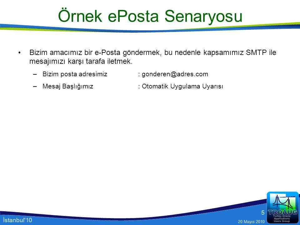 İstanbul'10 20 Mayıs 2010 5 Örnek ePosta Senaryosu Bizim amacımız bir e-Posta göndermek, bu nedenle kapsamımız SMTP ile mesajımızı karşı tarafa iletme
