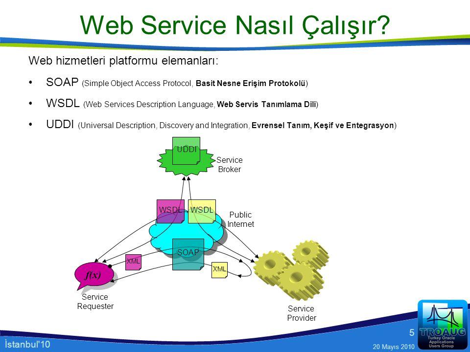 İstanbul'10 20 Mayıs 2010 5 Web Service Nasıl Çalışır? Web hizmetleri platformu elemanları: SOAP (Simple Object Access Protocol, Basit Nesne Erişim Pr