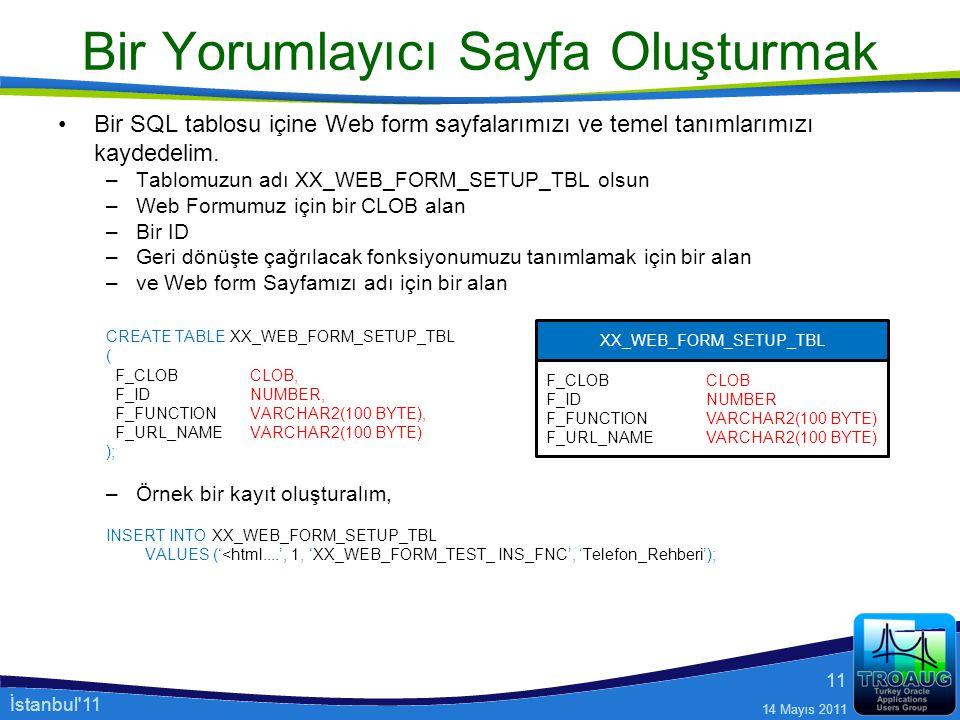 İstanbul'11 14 Mayıs 2011 11 Bir Yorumlayıcı Sayfa Oluşturmak Bir SQL tablosu içine Web form sayfalarımızı ve temel tanımlarımızı kaydedelim. –Tablomu