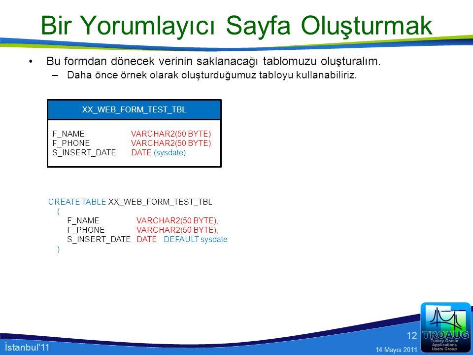 İstanbul'11 14 Mayıs 2011 12 Bir Yorumlayıcı Sayfa Oluşturmak Bu formdan dönecek verinin saklanacağı tablomuzu oluşturalım. –Daha önce örnek olarak ol