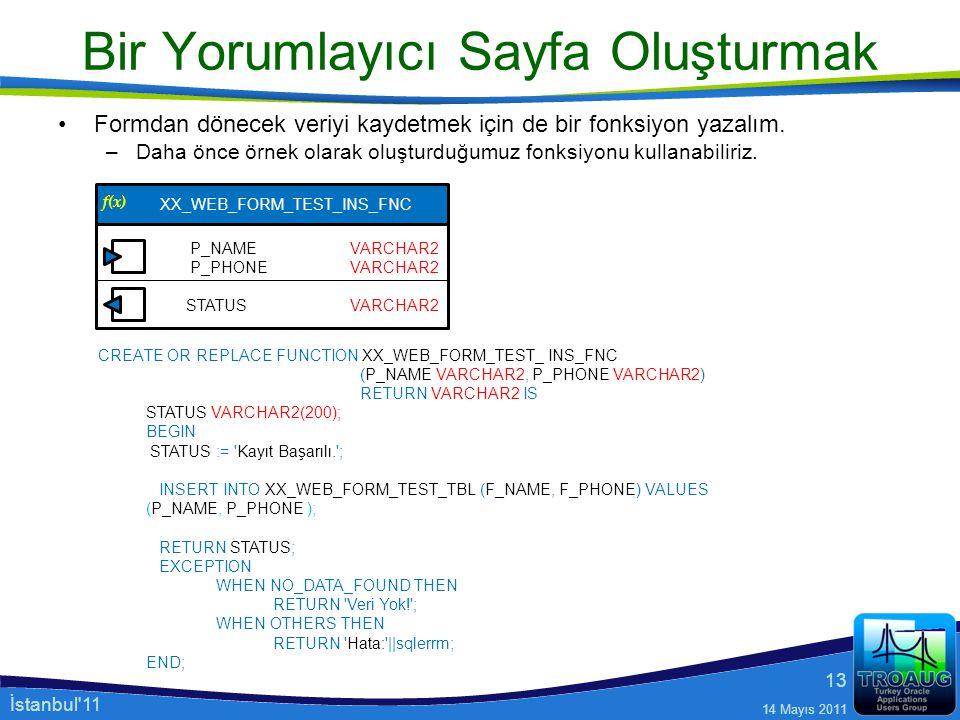 İstanbul'11 14 Mayıs 2011 13 Bir Yorumlayıcı Sayfa Oluşturmak Formdan dönecek veriyi kaydetmek için de bir fonksiyon yazalım. –Daha önce örnek olarak