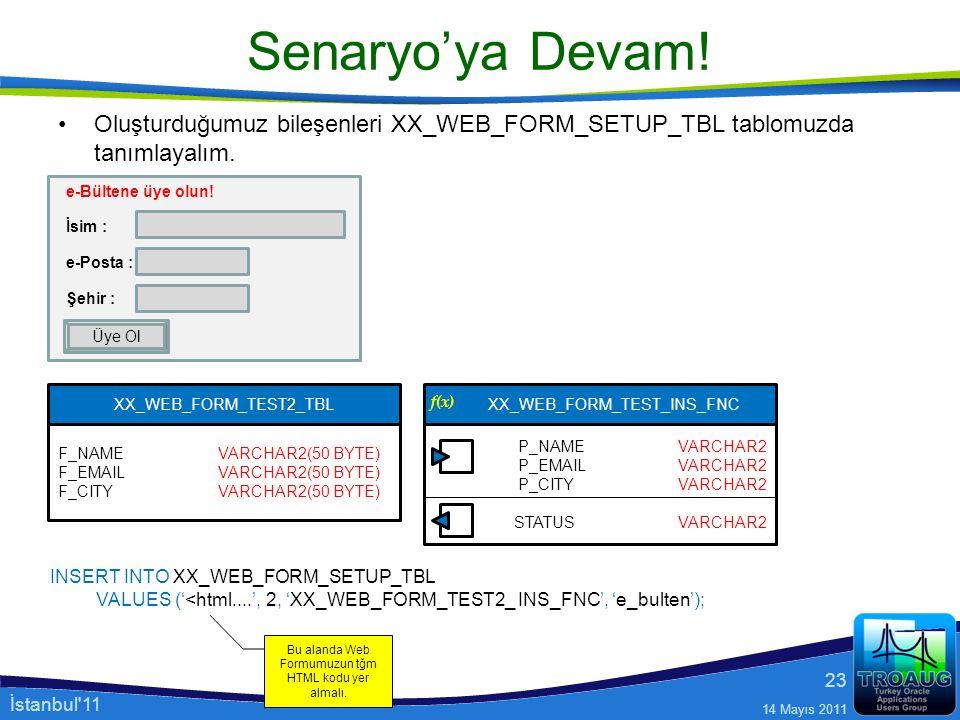 İstanbul'11 14 Mayıs 2011 23 Senaryo'ya Devam! Oluşturduğumuz bileşenleri XX_WEB_FORM_SETUP_TBL tablomuzda tanımlayalım. XX_WEB_FORM_TEST2_TBL F_NAME