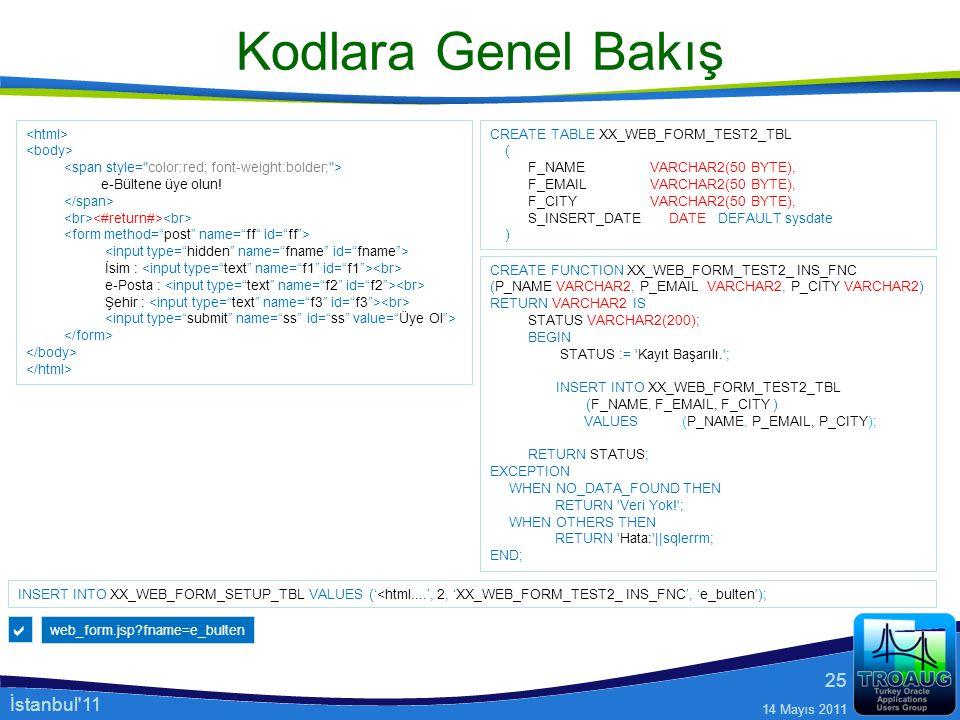 İstanbul'11 14 Mayıs 2011 25 Kodlara Genel Bakış e-Bültene üye olun! İsim : e-Posta : Şehir : CREATE TABLE XX_WEB_FORM_TEST2_TBL ( F_NAME VARCHAR2(50
