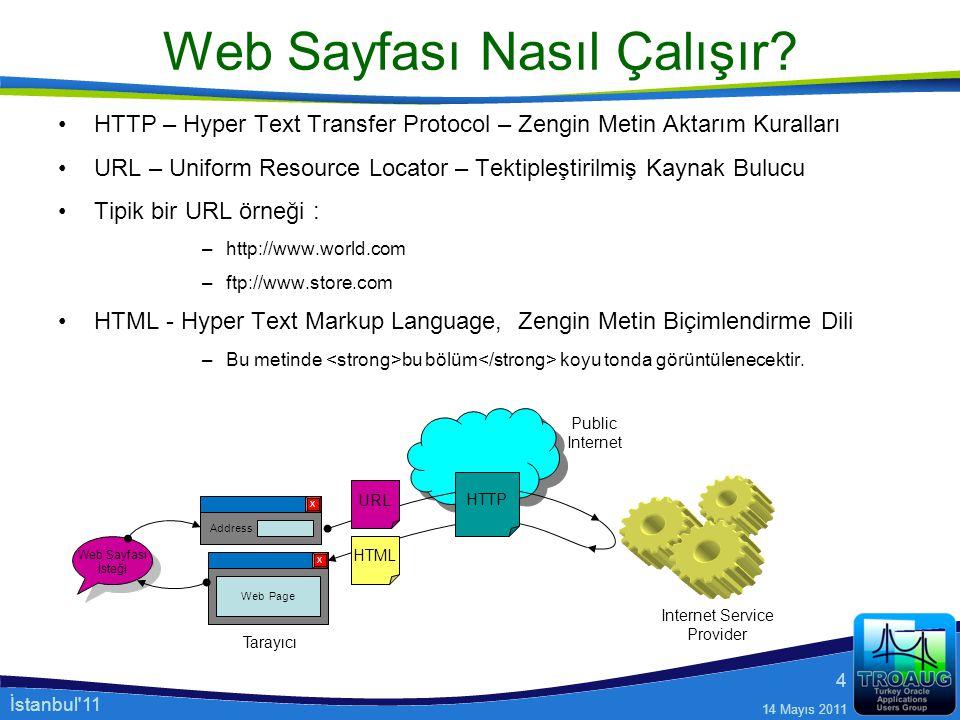 İstanbul'11 14 Mayıs 2011 4 Web Sayfası Nasıl Çalışır? HTTP – Hyper Text Transfer Protocol – Zengin Metin Aktarım Kuralları URL – Uniform Resource Loc