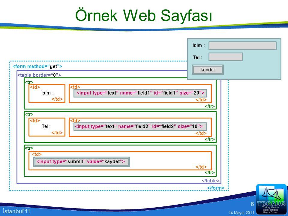 Örnek Web Sayfası İsim : Tel : İsim : Tel : kaydet İstanbul'11 14 Mayıs 2011 6