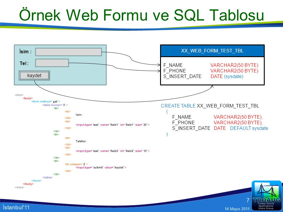Örnek Web Formu ve SQL Tablosu İsim : Tel : kaydet CREATE TABLE XX_WEB_FORM_TEST_TBL ( F_NAME VARCHAR2(50 BYTE), F_PHONE VARCHAR2(50 BYTE), S_INSERT_D