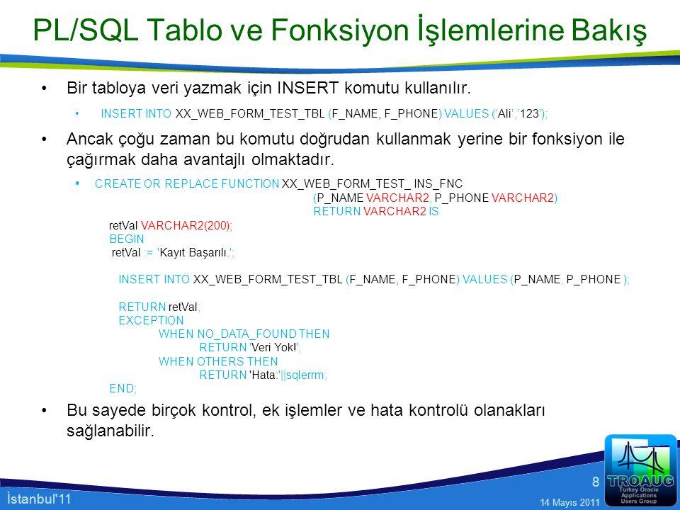 PL/SQL Tablo ve Fonksiyon İşlemlerine Bakış İstanbul'11 14 Mayıs 2011 8 Bir tabloya veri yazmak için INSERT komutu kullanılır. INSERT INTO XX_WEB_FORM