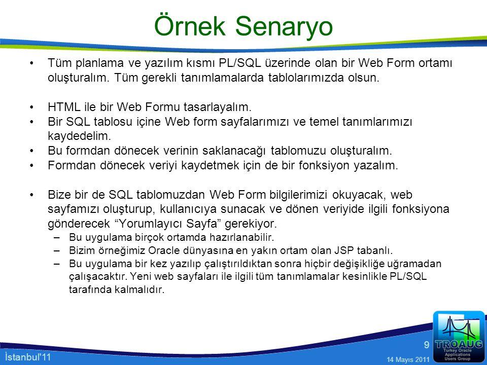 İstanbul'11 14 Mayıs 2011 9 Örnek Senaryo Tüm planlama ve yazılım kısmı PL/SQL üzerinde olan bir Web Form ortamı oluşturalım. Tüm gerekli tanımlamalar