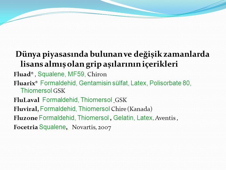 Dünya piyasasında bulunan ve değişik zamanlarda lisans almış olan grip aşılarının içerikleri Fluad®, Squalene, MF59, Chiron Fluarix® Formaldehid, Gent