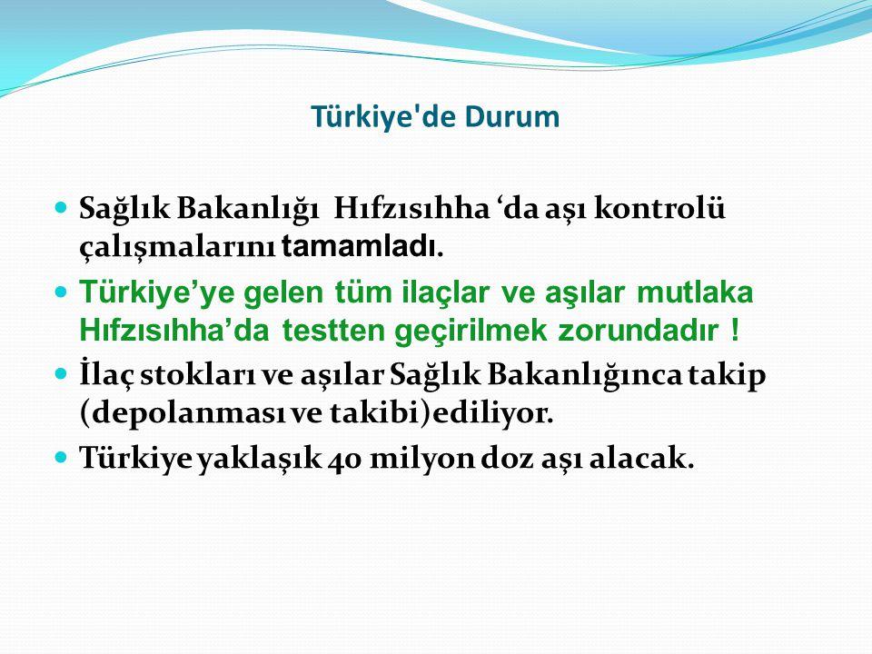 Türkiye'de Durum Sağlık Bakanlığı Hıfzısıhha 'da aşı kontrolü çalışmalarını tamamladı. Türkiye'ye gelen tüm ilaçlar ve aşılar mutlaka Hıfzısıhha'da te
