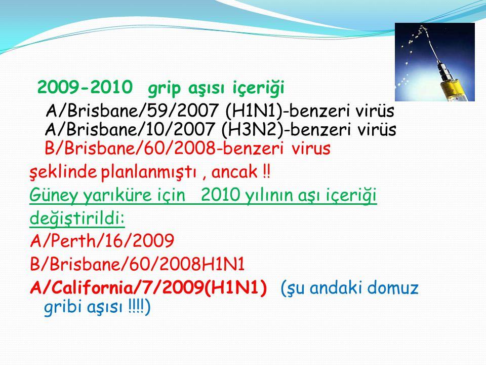 2009-2010 grip aşısı içeriği A/Brisbane/59/2007 (H1N1)-benzeri virüs A/Brisbane/10/2007 (H3N2)-benzeri virüs B/Brisbane/60/2008-benzeri virus şeklinde