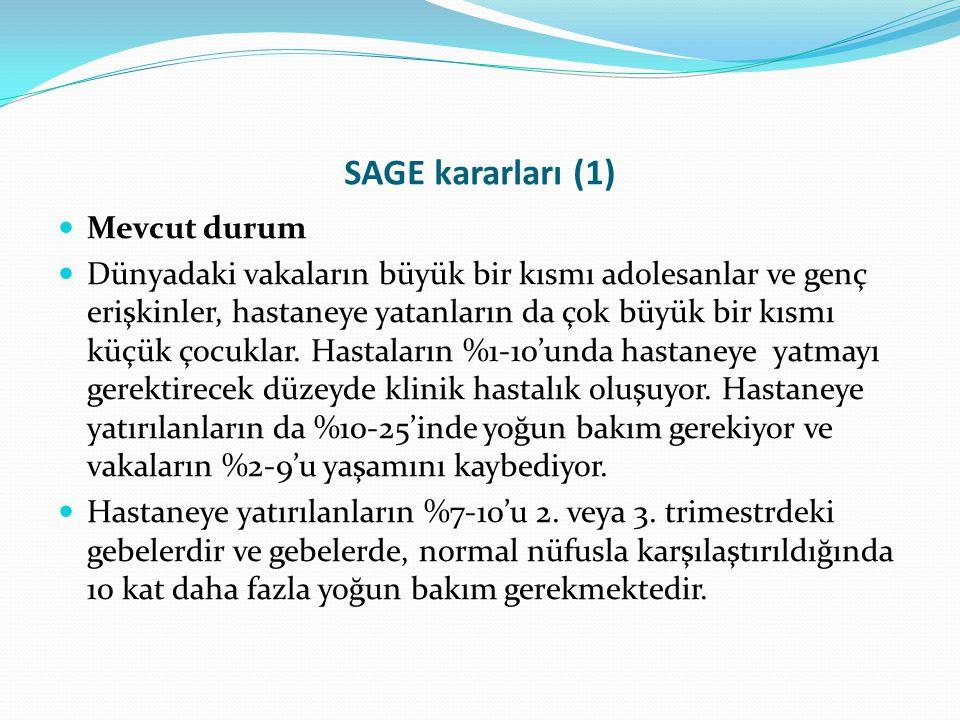 SAGE kararları (1) Mevcut durum Dünyadaki vakaların büyük bir kısmı adolesanlar ve genç erişkinler, hastaneye yatanların da çok büyük bir kısmı küçük
