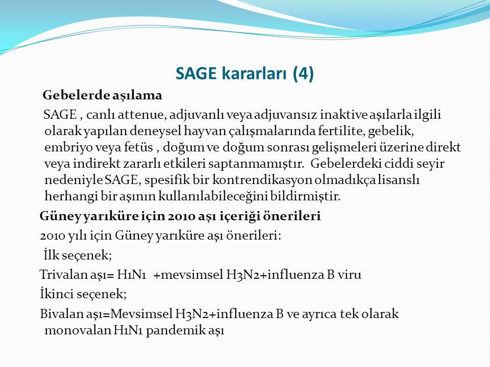 SAGE kararları (4) Gebelerde aşılama SAGE, canlı attenue, adjuvanlı veya adjuvansız inaktive aşılarla ilgili olarak yapılan deneysel hayvan çalışmalar