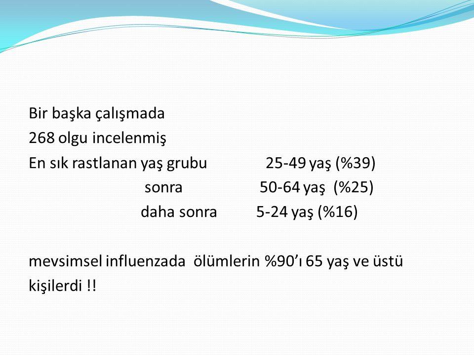 Bir başka çalışmada 268 olgu incelenmiş En sık rastlanan yaş grubu 25-49 yaş (%39) sonra 50-64 yaş (%25) daha sonra 5-24 yaş (%16) mevsimsel influenza