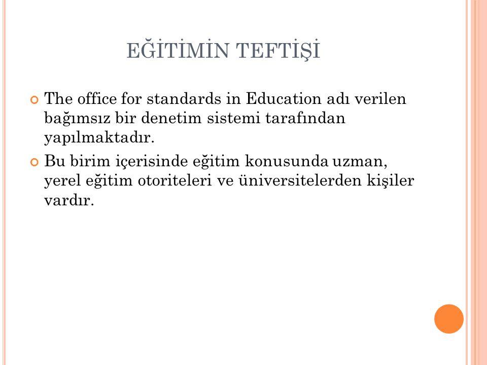 EĞİTİMİN TEFTİŞİ The office for standards in Education adı verilen bağımsız bir denetim sistemi tarafından yapılmaktadır. Bu birim içerisinde eğitim k