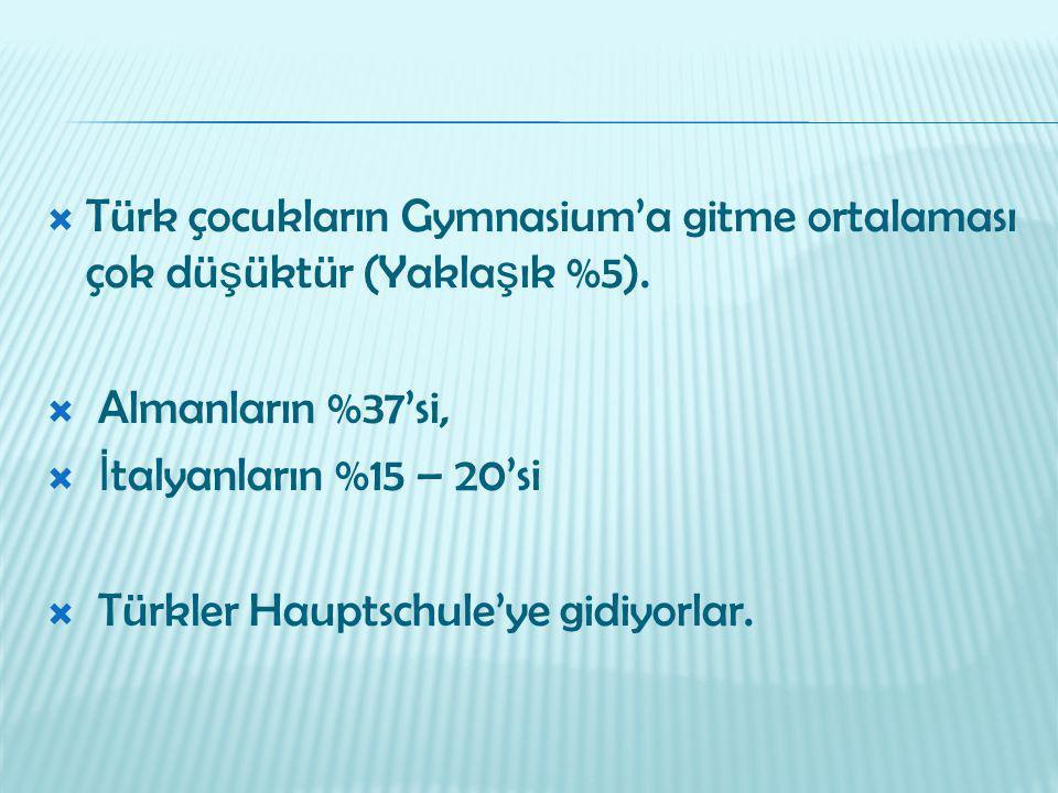  Türk çocukların Gymnasium'a gitme ortalaması çok dü ş üktür (Yakla ş ık %5).  Almanların %37'si,  İ talyanların %15 – 20'si  Türkler Hauptschule'