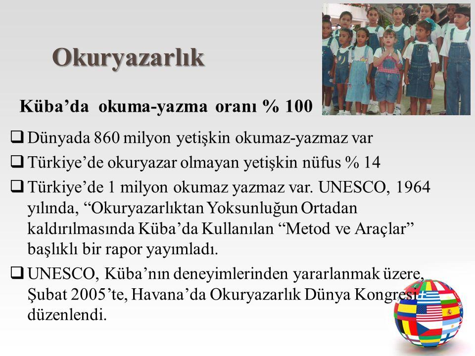 Okuryazarlık  Dünyada 860 milyon yetişkin okumaz-yazmaz var  Türkiye'de okuryazar olmayan yetişkin nüfus % 14  Türkiye'de 1 milyon okumaz yazmaz var.