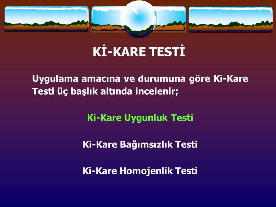 Kİ-KARE TESTİ Uygulama amacına ve durumuna göre Ki-Kare Testi üç başlık altında incelenir; Ki-Kare Uygunluk Testi Ki-Kare Bağımsızlık Testi Ki-Kare Homojenlik Testi