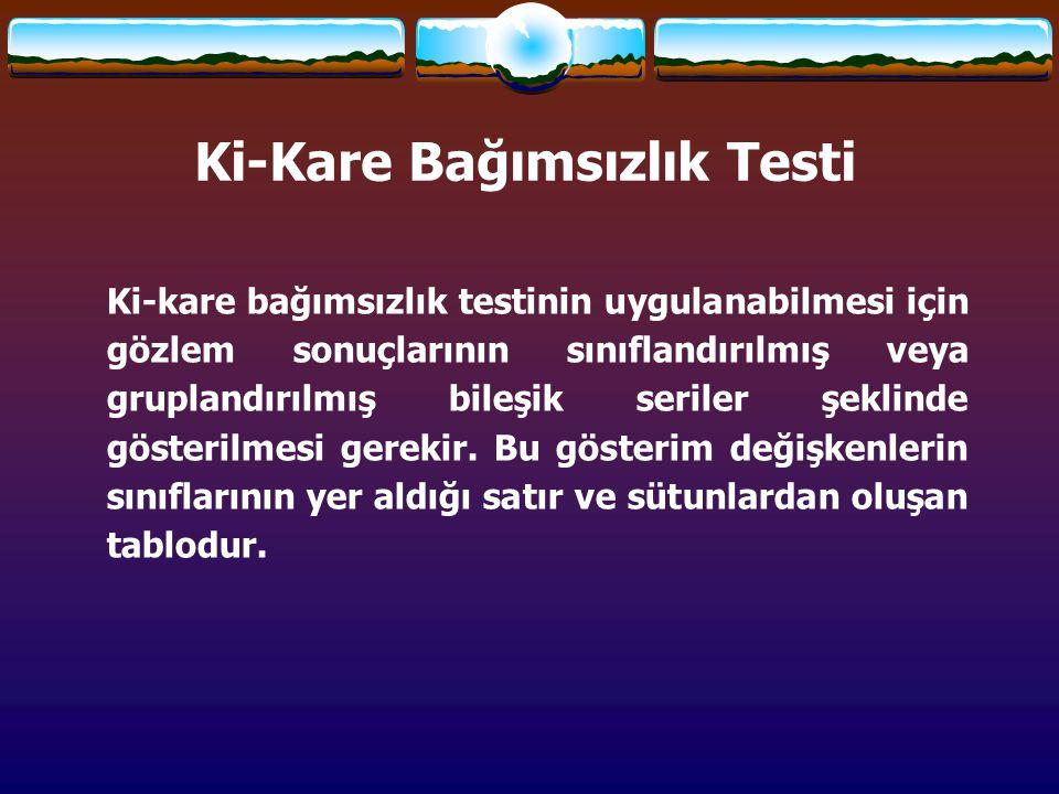 Ki-Kare Bağımsızlık Testi Ki-kare bağımsızlık testinin uygulanabilmesi için gözlem sonuçlarının sınıflandırılmış veya gruplandırılmış bileşik seriler şeklinde gösterilmesi gerekir.