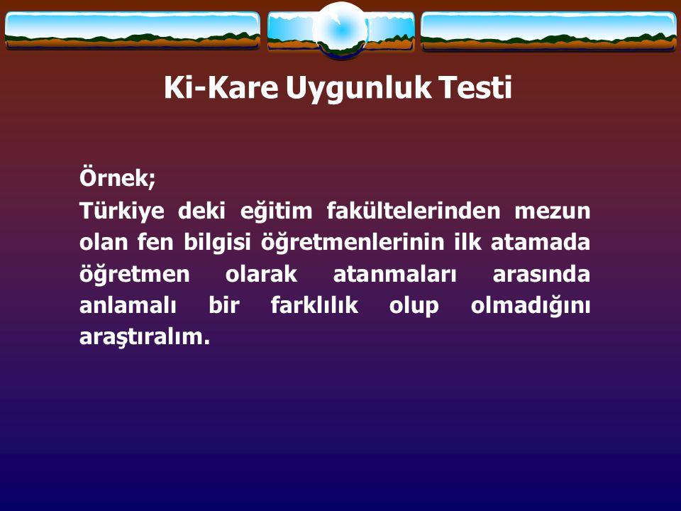 Ki-Kare Uygunluk Testi Örnek; Türkiye deki eğitim fakültelerinden mezun olan fen bilgisi öğretmenlerinin ilk atamada öğretmen olarak atanmaları arasında anlamalı bir farklılık olup olmadığını araştıralım.