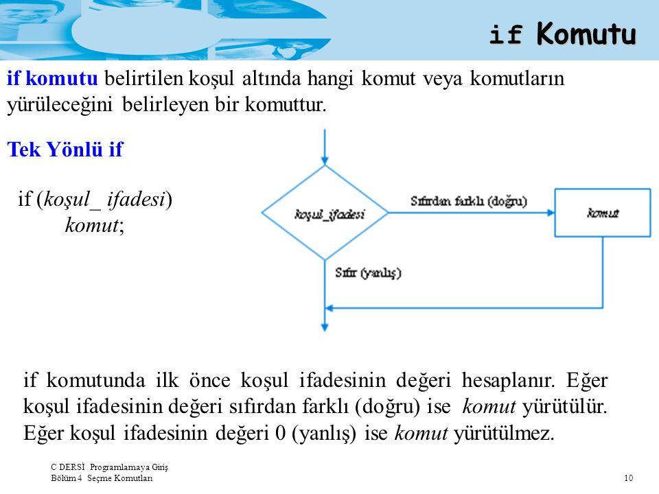 C DERSİ Programlamaya Giriş Bölüm 4 Seçme Komutları 10 if Komutu if (koşul_ ifadesi) komut; if komutu belirtilen koşul altında hangi komut veya komutl