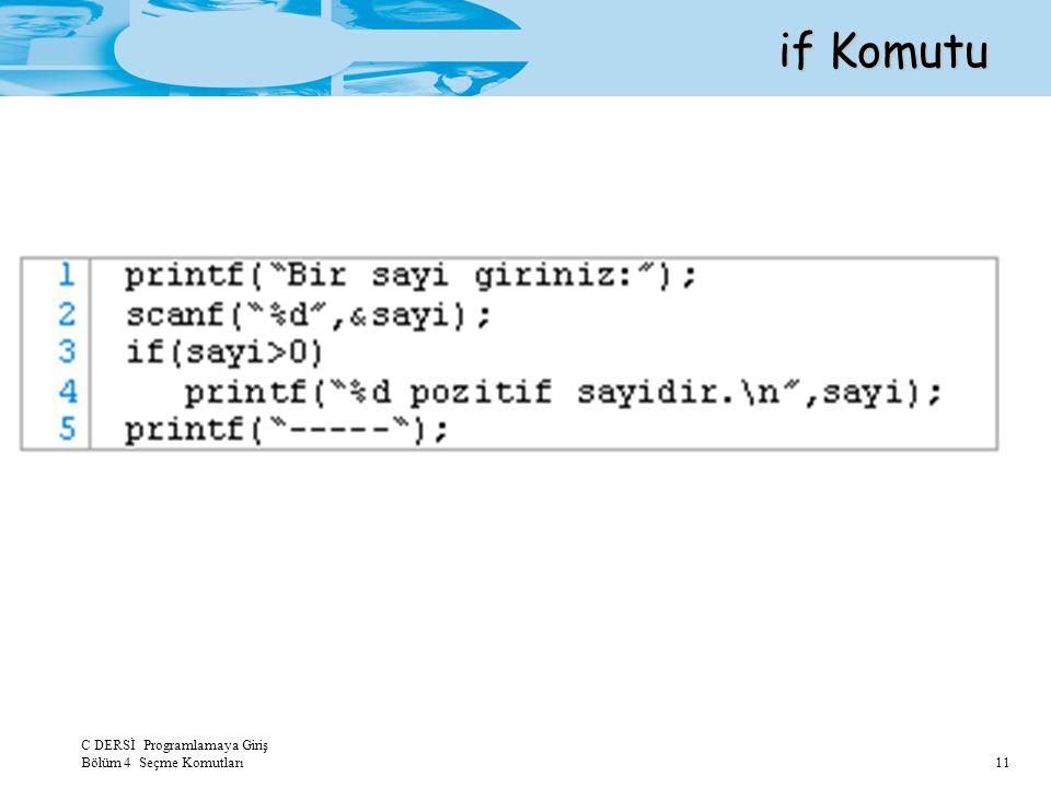 C DERSİ Programlamaya Giriş Bölüm 4 Seçme Komutları 11 if Komutu