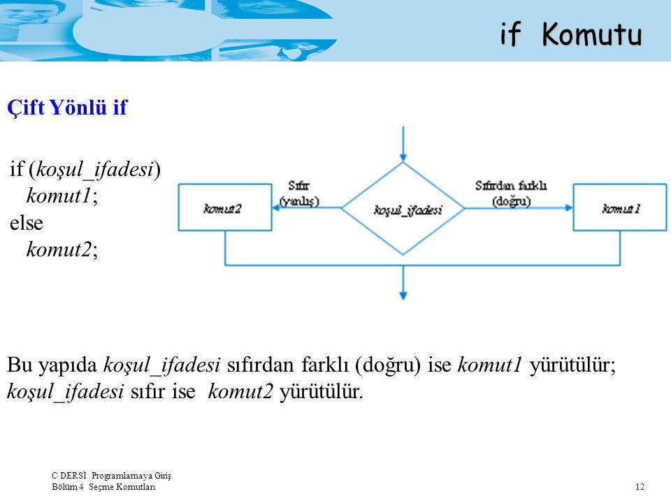 C DERSİ Programlamaya Giriş Bölüm 4 Seçme Komutları 12 if Komutu if (koşul_ifadesi) komut1; else komut2; Çift Yönlü if Bu yapıda koşul_ifadesi sıfırda