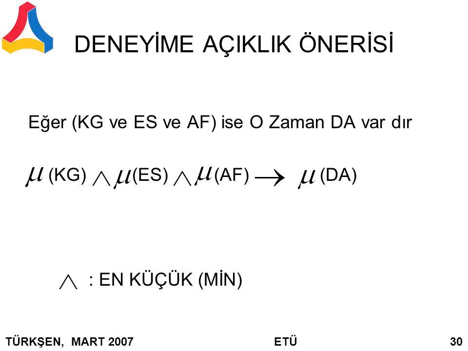 DENEYİME AÇIKLIK ÖNERİSİ Eğer (KG ve ES ve AF) ise O Zaman DA var dır (KG) (ES) (AF) (DA) : EN KÜÇÜK (MİN) TÜRKŞEN, MART 2007 ETÜ 30