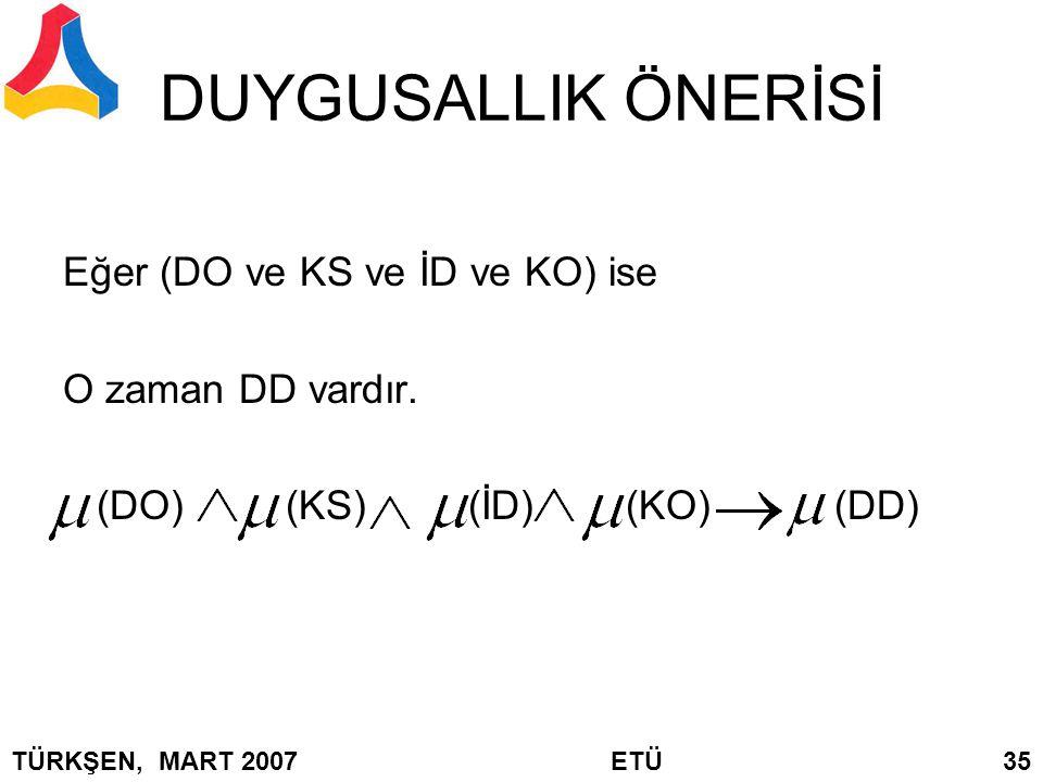 DUYGUSALLIK ÖNERİSİ Eğer (DO ve KS ve İD ve KO) ise O zaman DD vardır. (DO) (KS) (İD) (KO) (DD) TÜRKŞEN, MART 2007 ETÜ 35
