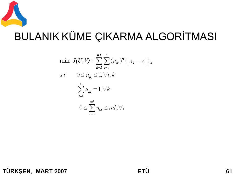 BULANIK KÜME ÇIKARMA ALGORİTMASI TÜRKŞEN, MART 2007 ETÜ 61