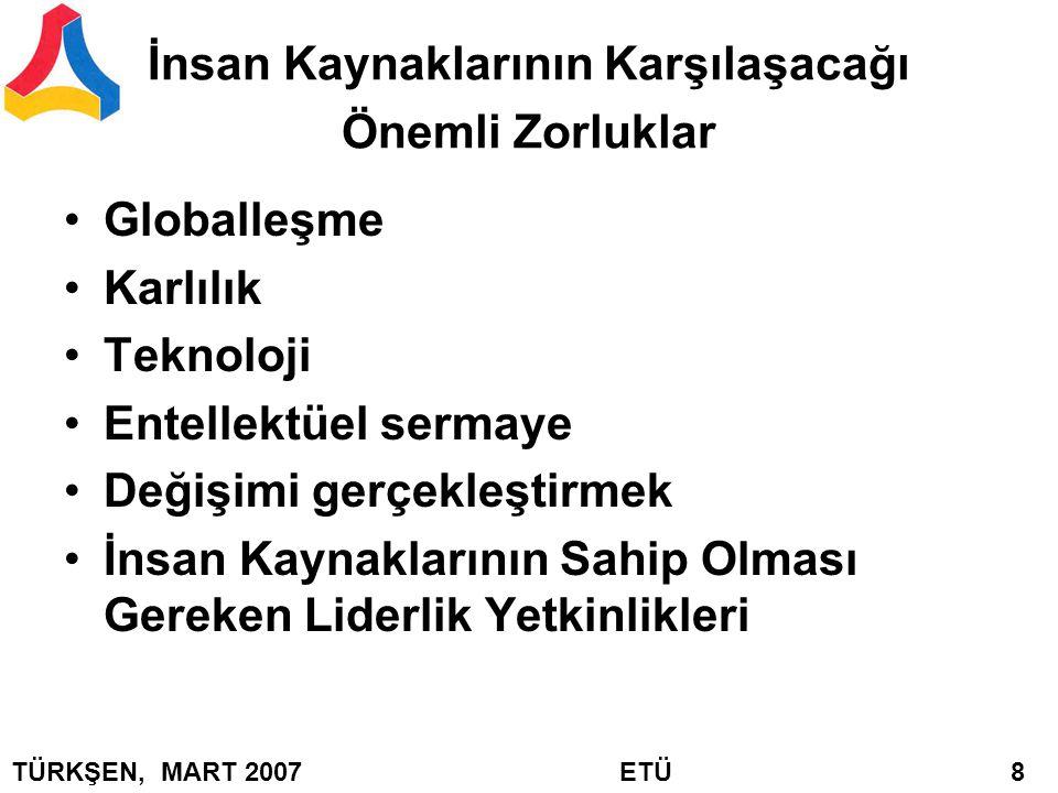 İnsan Kaynakları Yönetimi Eleman Seçme ve Yerleştirme Sicil Yönetimi Bordro Yönetimi Eğitim Yönetimi Raporlar TÜRKŞEN, MART 2007 ETÜ 9