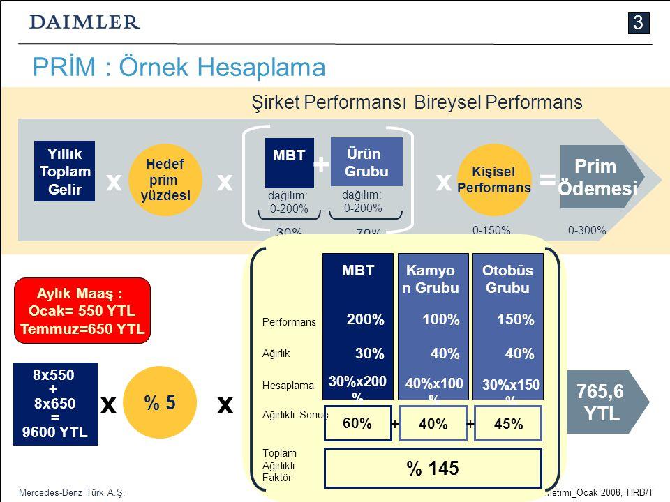17 Ücret Yönetimi_Ocak 2008, HRB/T Mercedes-Benz Türk A.Ş. PRİM : Örnek Hesaplama 3 8x550 + 8x650 = 9600 YTL x % 5 Kişisel Performans MBT Ürün Grubu +
