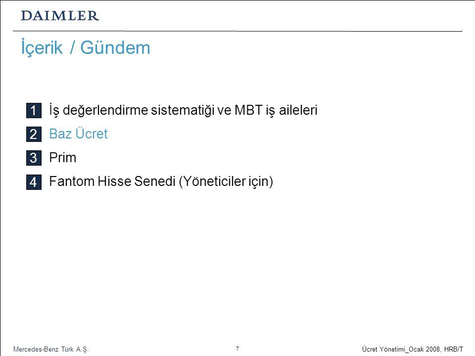 7 Ücret Yönetimi_Ocak 2008, HRB/T Mercedes-Benz Türk A.Ş. İçerik / Gündem İş değerlendirme sistematiği ve MBT iş aileleri Baz Ücret Prim Fantom Hisse
