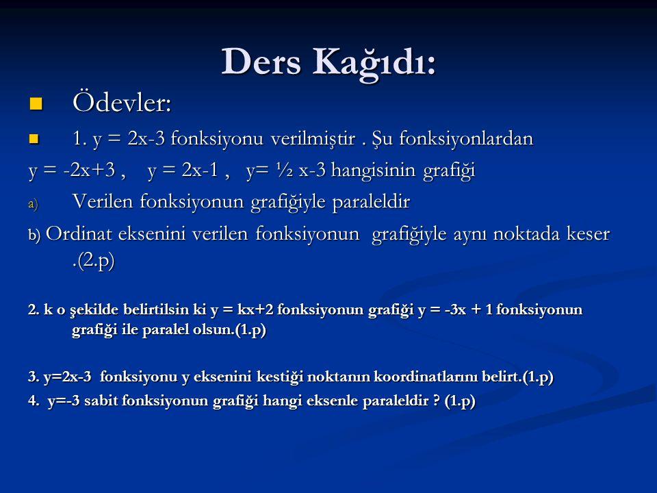 Ders Kağıdı: Ödevler: Ödevler: 1. y = 2x-3 fonksiyonu verilmiştir. Şu fonksiyonlardan 1. y = 2x-3 fonksiyonu verilmiştir. Şu fonksiyonlardan y = -2x+3