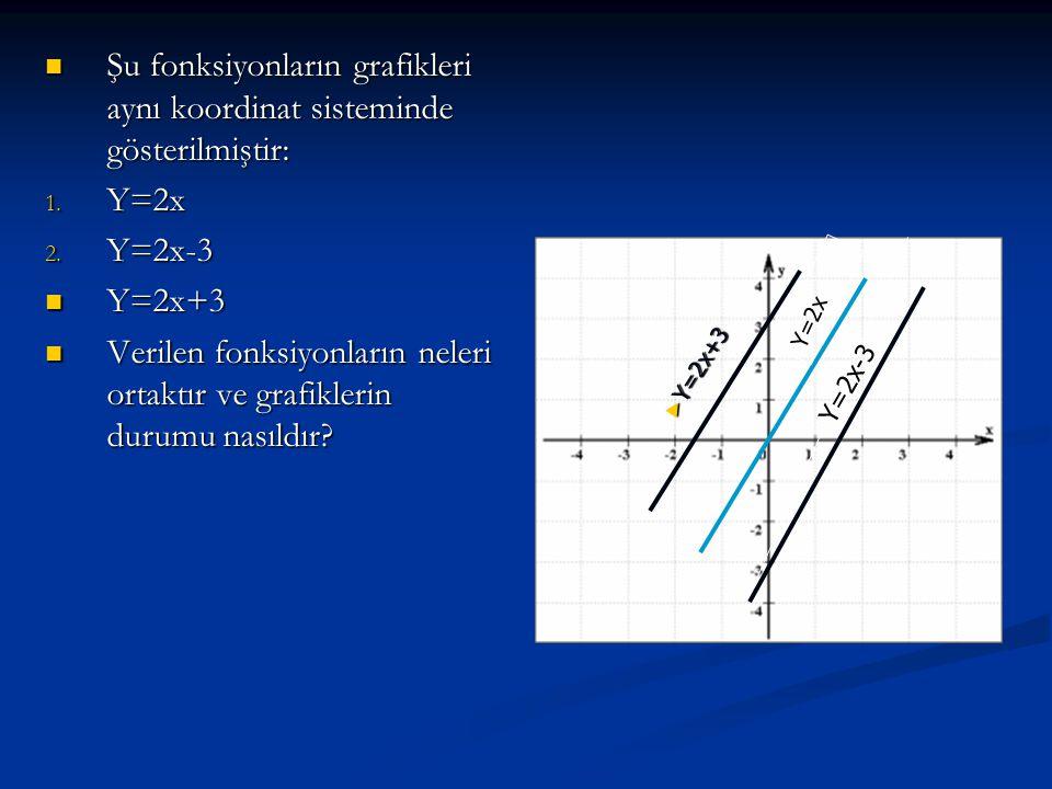 Şu fonksiyonların grafikleri aynı koordinat sisteminde gösterilmiştir: Şu fonksiyonların grafikleri aynı koordinat sisteminde gösterilmiştir: 1. Y=2x