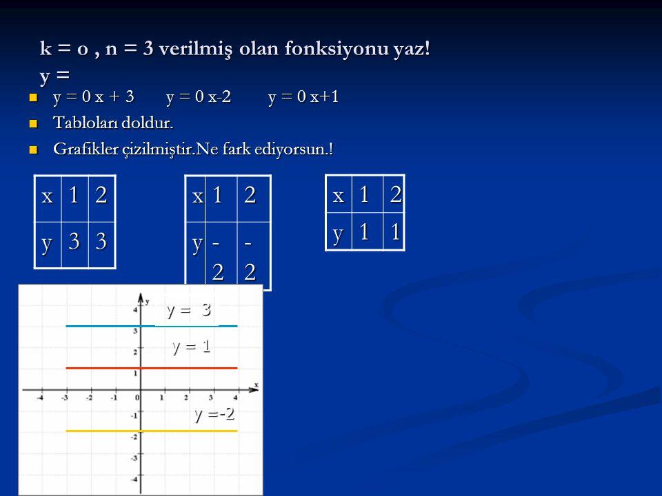 k = o, n = 3 verilmiş olan fonksiyonu yaz! y = y = 0 x + 3 y = 0 x-2 y = 0 x+1 y = 0 x + 3 y = 0 x-2 y = 0 x+1 Tabloları doldur. Tabloları doldur. Gra