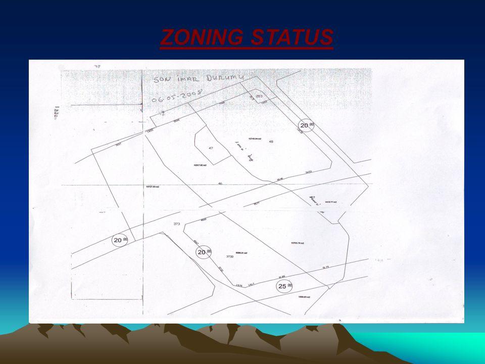 ZONING STATUS