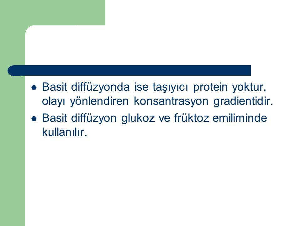 Basit diffüzyonda ise taşıyıcı protein yoktur, olayı yönlendiren konsantrasyon gradientidir. Basit diffüzyon glukoz ve früktoz emiliminde kullanılır.