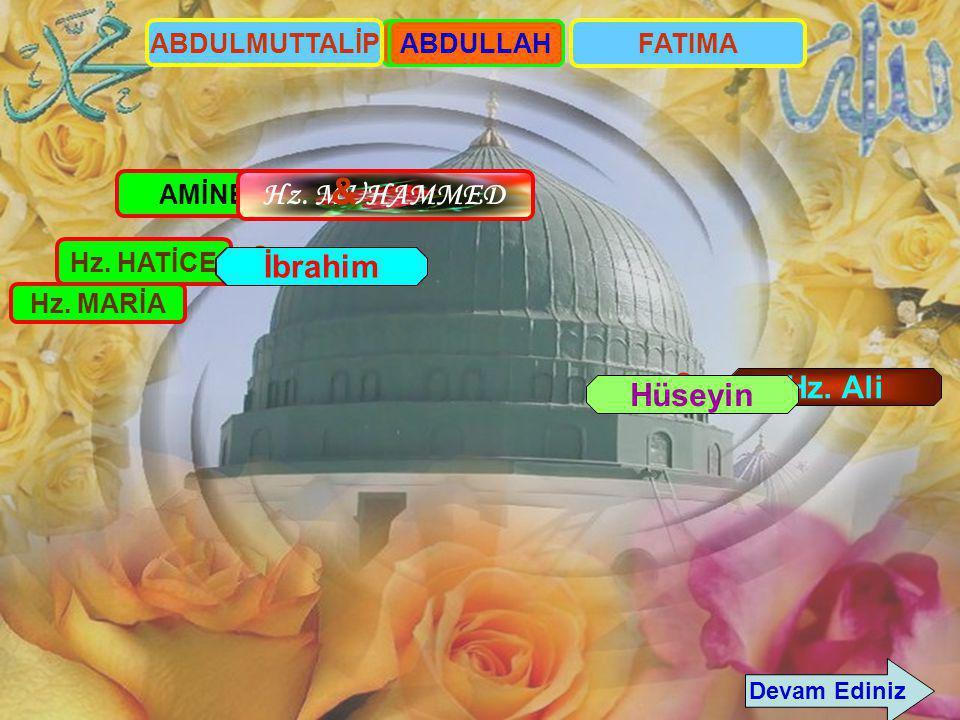 Hz. Muhammed'i n aile bireyleri kimlerdir? Hımmm kimi kaldırsa m Devam Ediniz