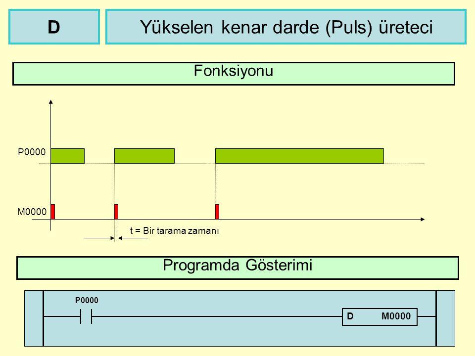 Yükselen kenar darde (Puls) üreteciD Fonksiyonu P0000 t = Bir tarama zamanı Programda Gösterimi M0000 P0000 D M0000