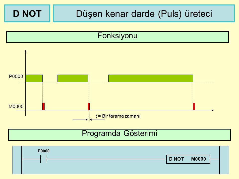 M0000 Düşen kenar darde (Puls) üreteciD NOT Fonksiyonu P0000 t = Bir tarama zamanı Programda Gösterimi P0000 D NOT M0000