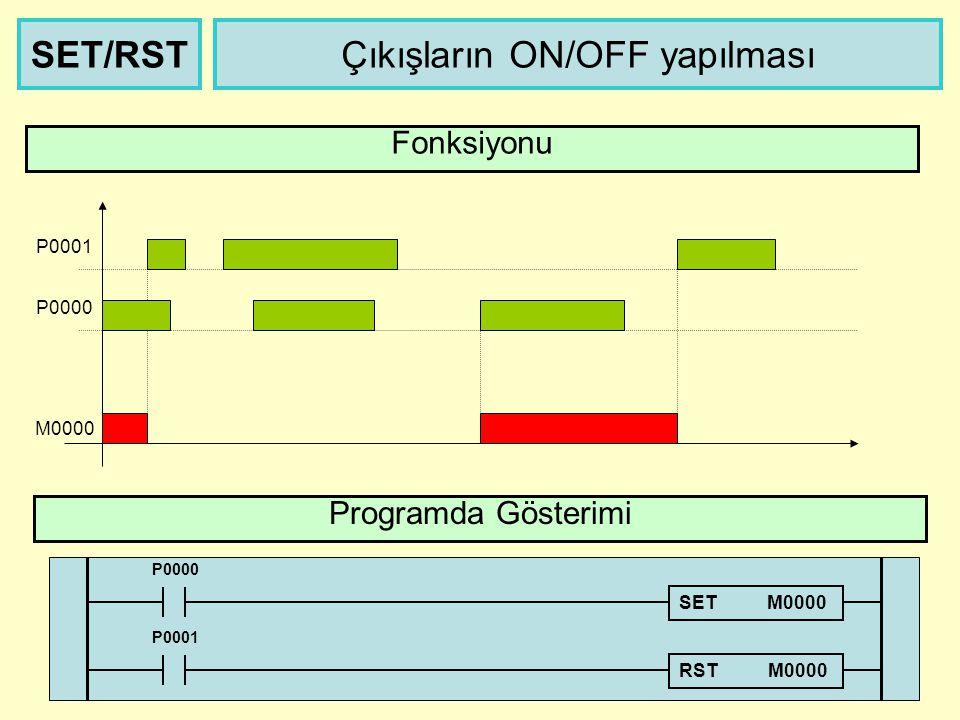 M0000 Çıkışların ON/OFF yapılmasıSET/RST Fonksiyonu P0000 Programda Gösterimi P0000 P0001 SET M0000 P0001 RST M0000