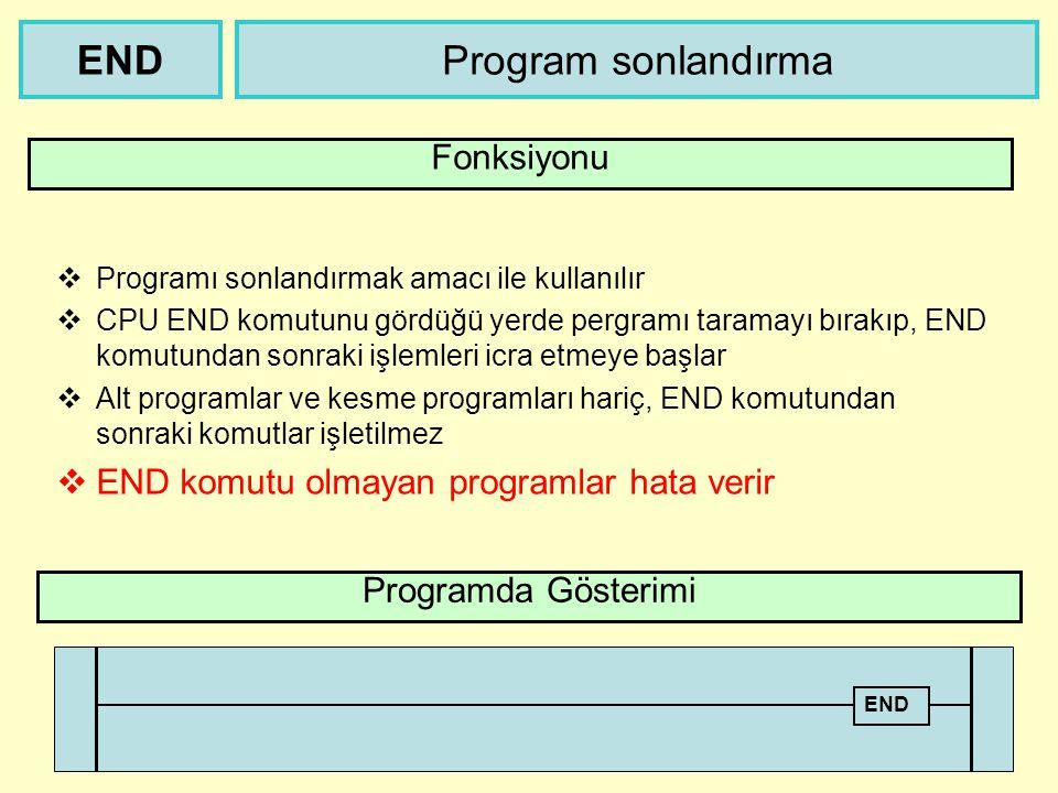 Program sonlandırmaEND Fonksiyonu Programda Gösterimi END  Programı sonlandırmak amacı ile kullanılır  CPU END komutunu gördüğü yerde pergramı taramayı bırakıp, END komutundan sonraki işlemleri icra etmeye başlar  Alt programlar ve kesme programları hariç, END komutundan sonraki komutlar işletilmez  END komutu olmayan programlar hata verir