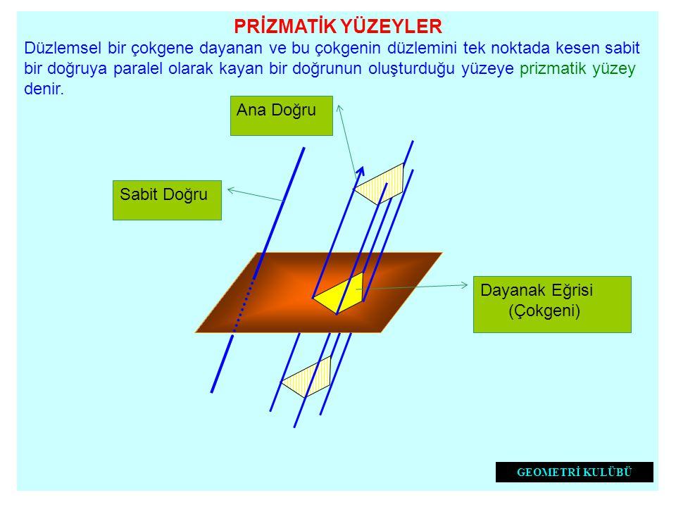 PRİZMATİK YÜZEYLER Düzlemsel bir çokgene dayanan ve bu çokgenin düzlemini tek noktada kesen sabit bir doğruya paralel olarak kayan bir doğrunun oluşturduğu yüzeye prizmatik yüzey denir.
