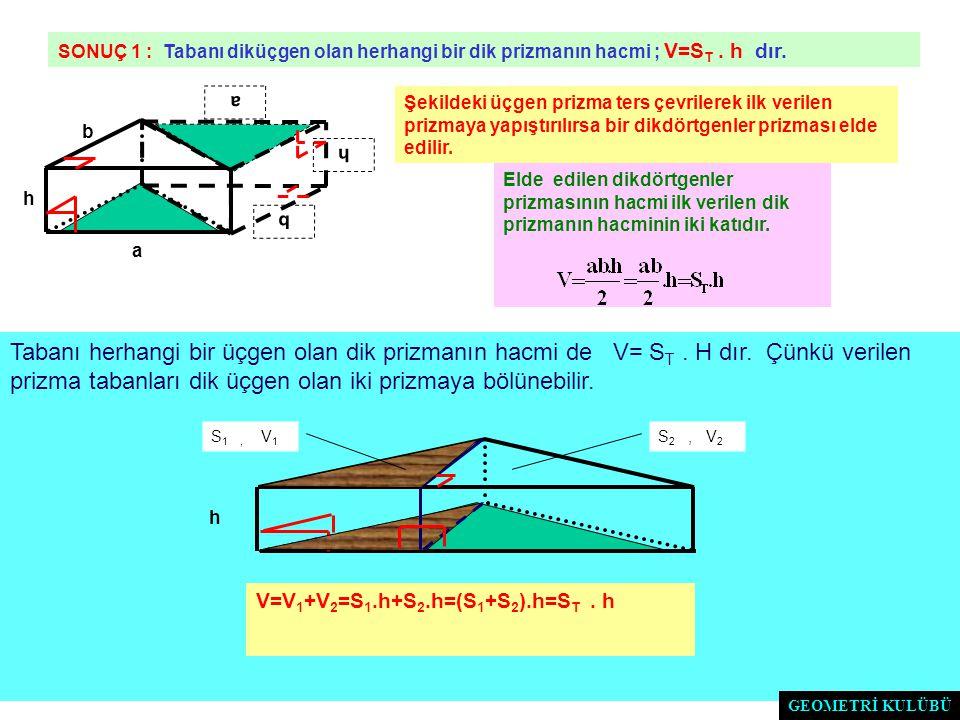 TEOREM Bir dikdörtgenler prizmasının hacmi bir köşeden geçen üç ayrıtının uzunlukları çarpımına eşittir.
